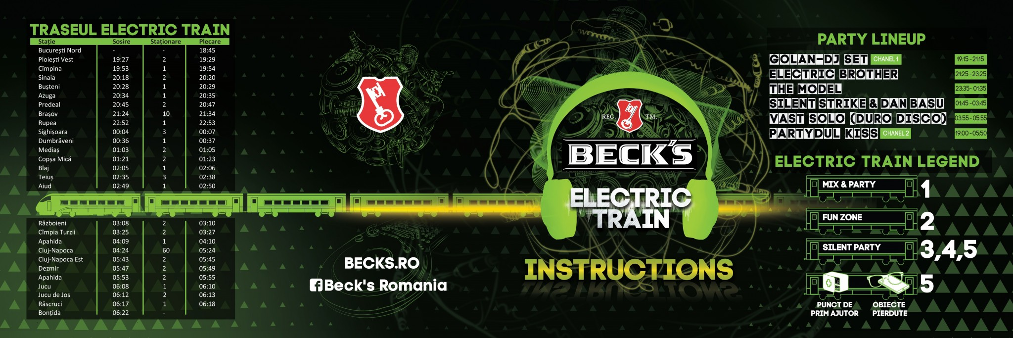 becks electric train-statii gara si program