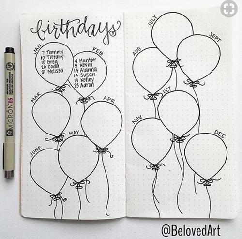 aniversari bullet journal