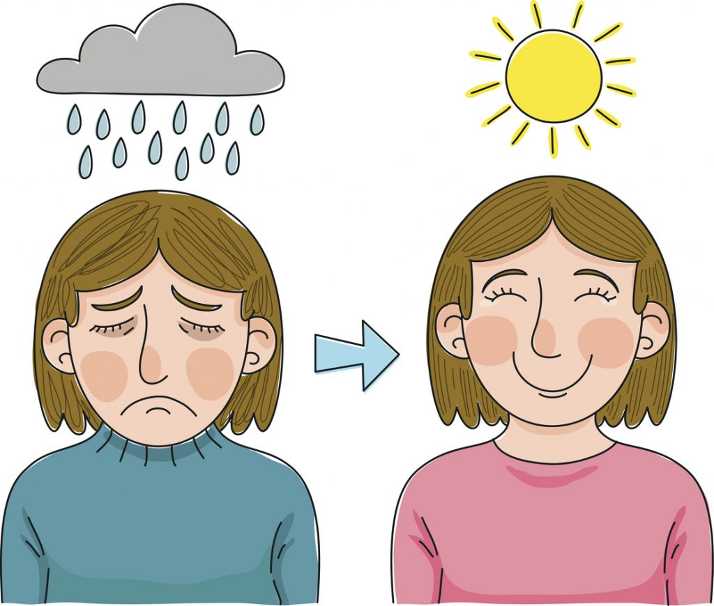 tulburare bipolara