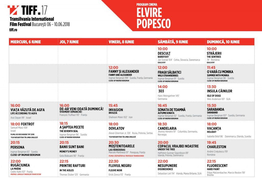 TIFF Bucuresti 2018 – program