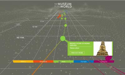 muzeu online
